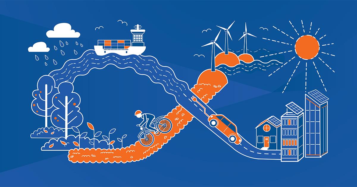 Yaskawa environmental energy